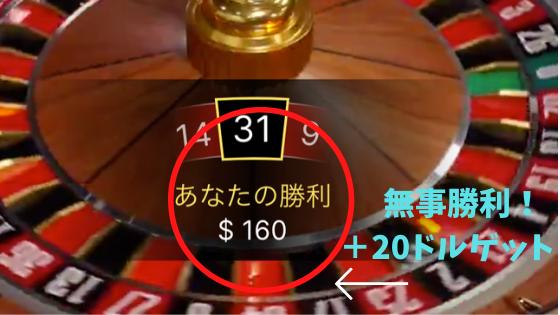 マーチンゲール法-160ドル