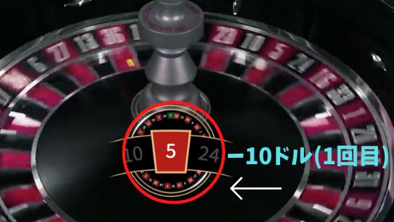 マーチンゲール-10ドル負け